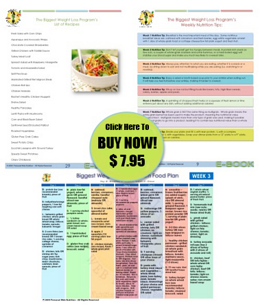 Nutrition eBook - buy now